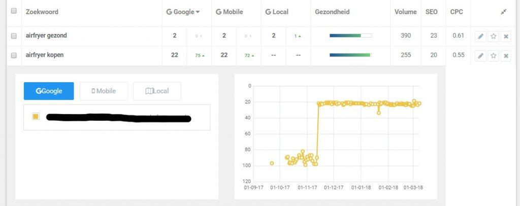 voorbeeld-goede-backlinks-hoger-in-google